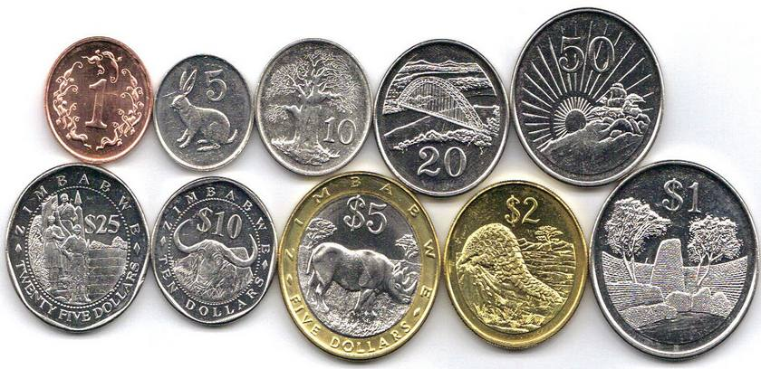 Zimbabwe Dollar Cheapest Dinar Buy Iraqi Dinar